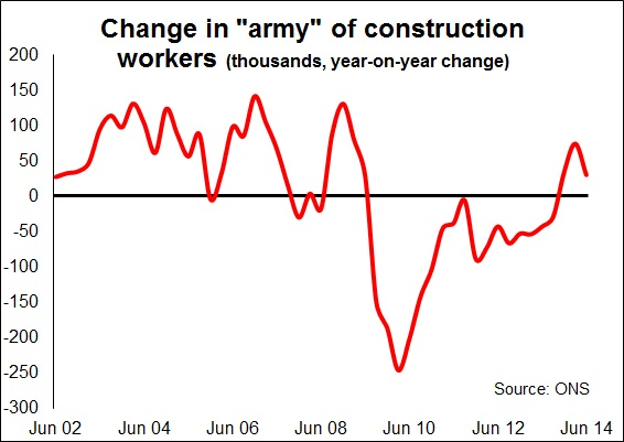 Construction army Aug 2014