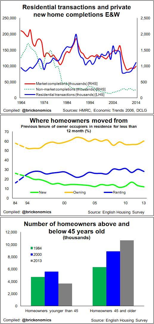 Graphs on EHS 26 02 15